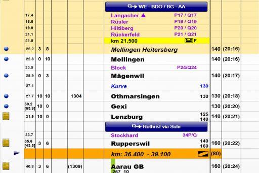 MECF, Modelleisenbahn Club Flawil, MECF, Modelleisenbahn Club Flawil