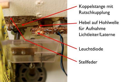 MECF , Modelleisenbahn Club Flawil , Weichenlaterne, MECF, Modelleisenbahn Club Flawil